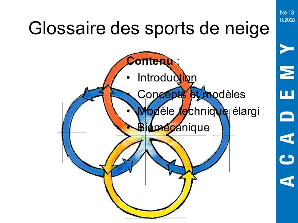 Glossaire des sports de neige