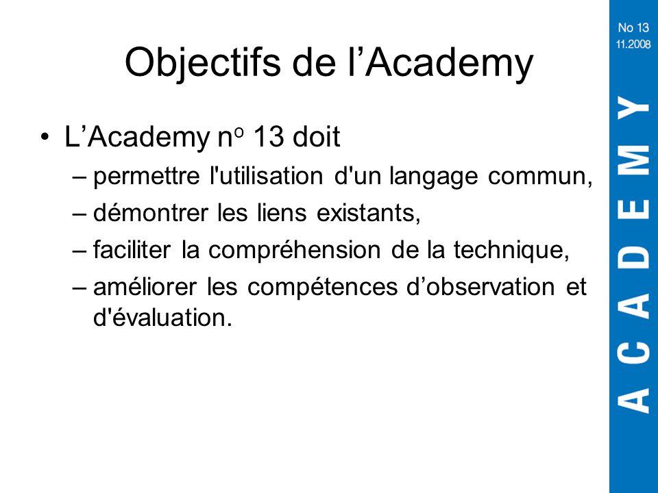 Objectifs de l'Academy