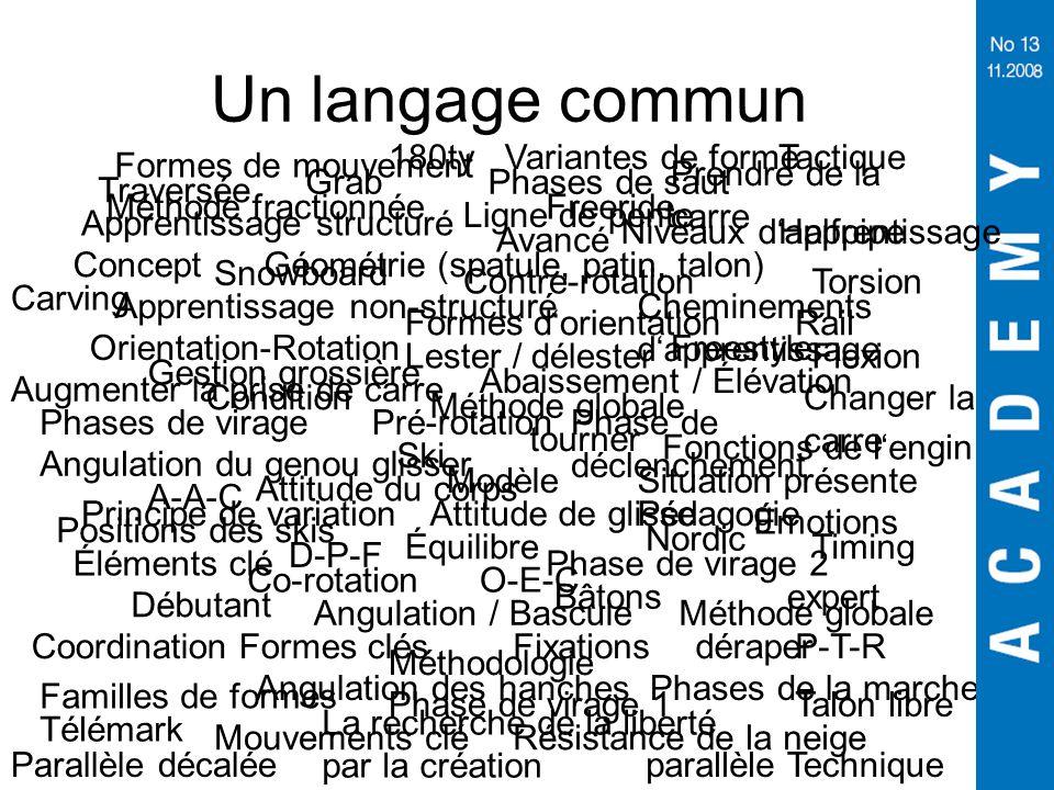 Un langage commun 180ty Variantes de forme Tactique