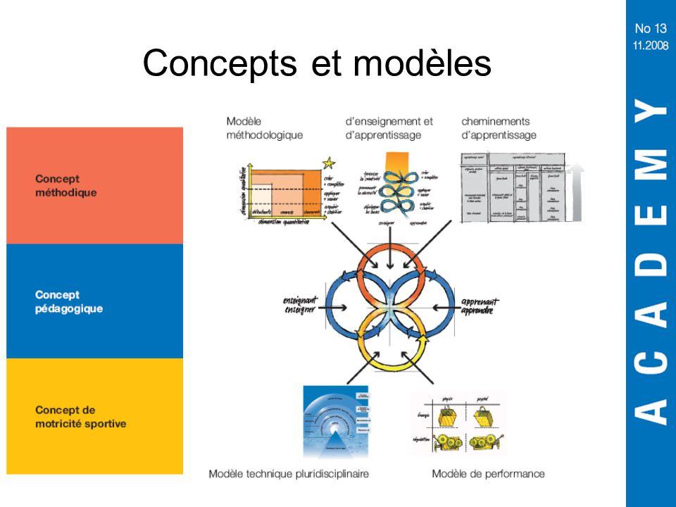 Concepts et modèles Classement par concepts (concept = idée qui résume une multiplicité d objets ayant des traits communs identifiables)