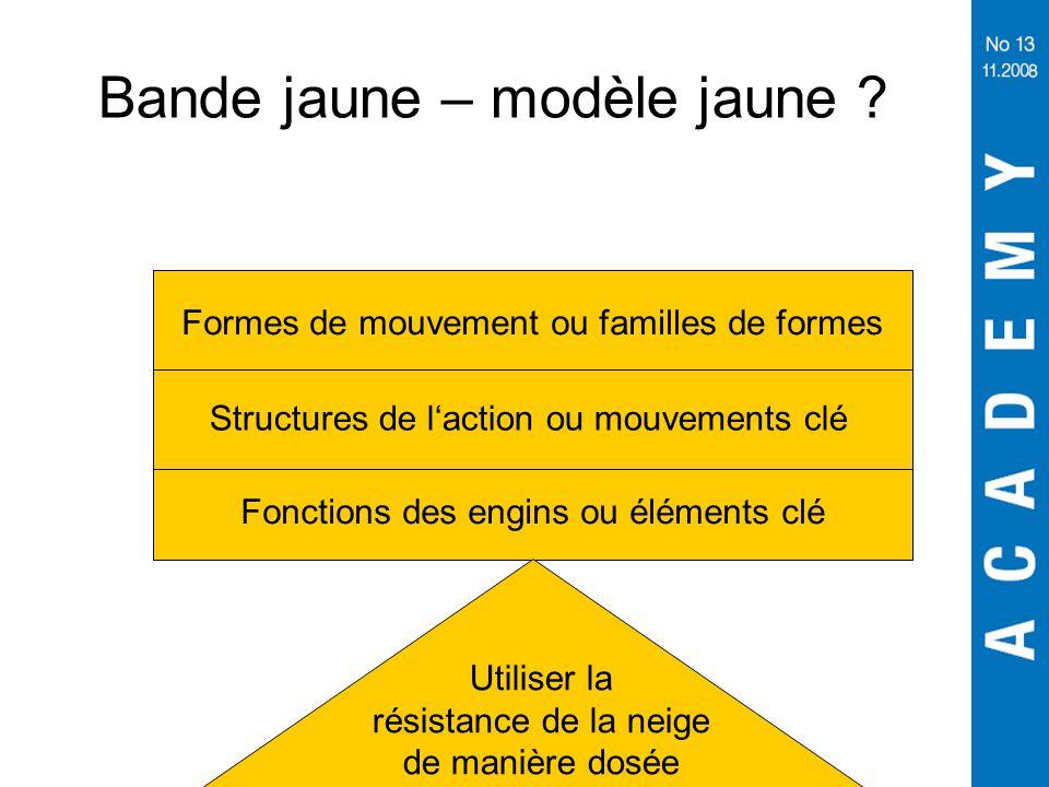 Bande jaune – modèle jaune