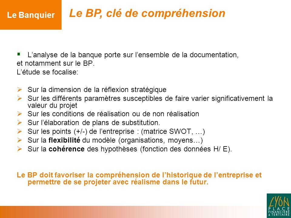 Le BP, clé de compréhension