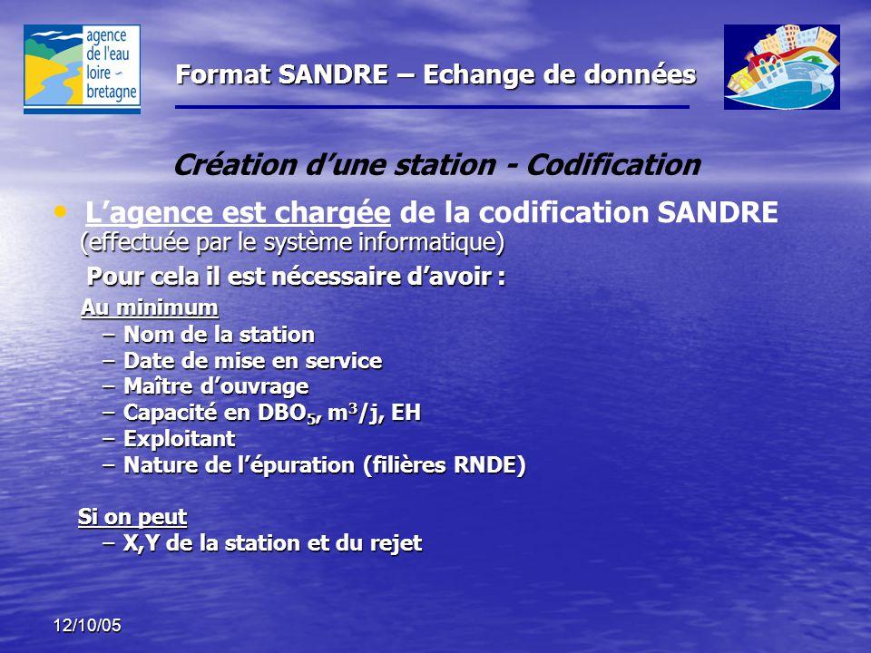 Création d'une station - Codification