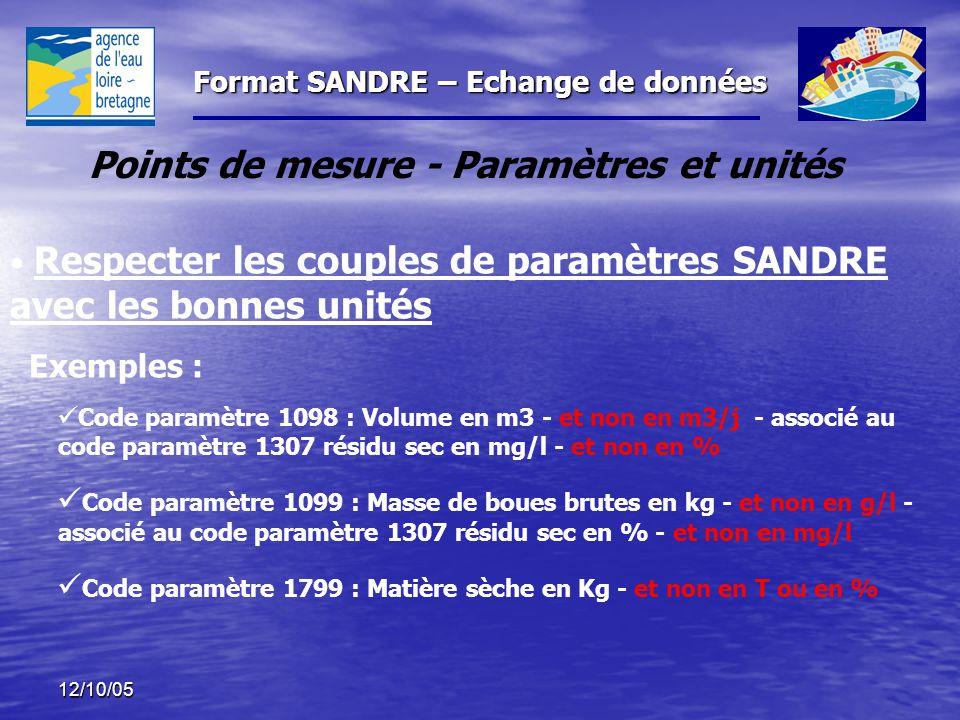 Points de mesure - Paramètres et unités