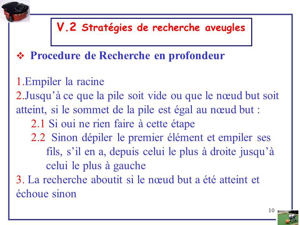 V.2 Stratégies de recherche aveugles