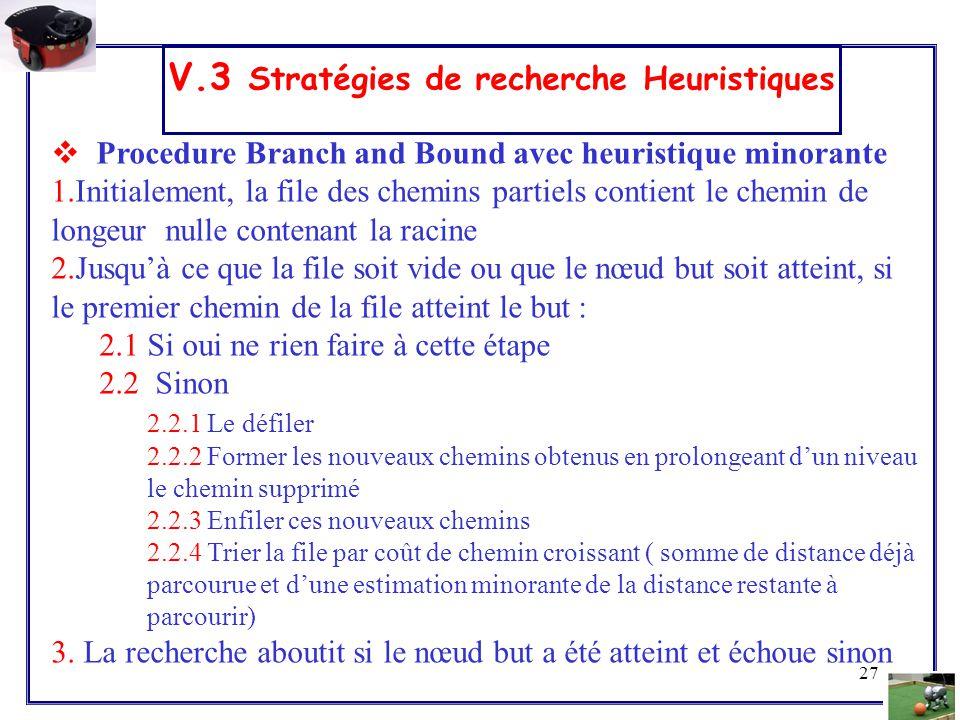 V.3 Stratégies de recherche Heuristiques