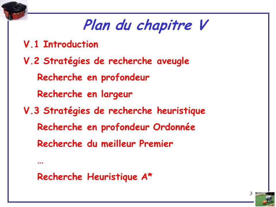 Plan du chapitre V V.1 Introduction