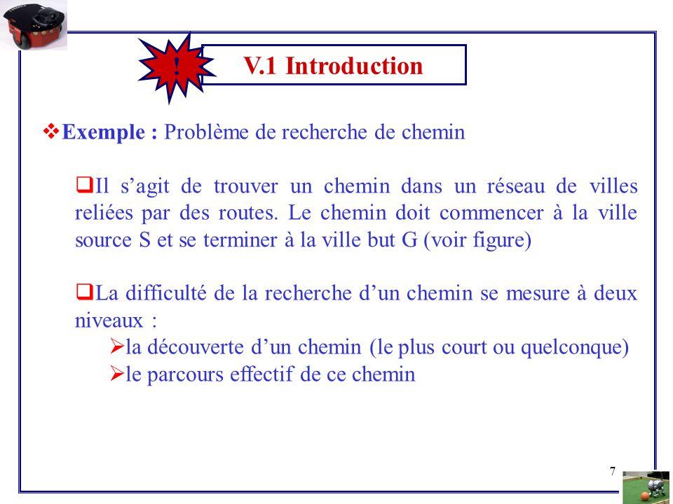 ! V.1 Introduction Exemple : Problème de recherche de chemin