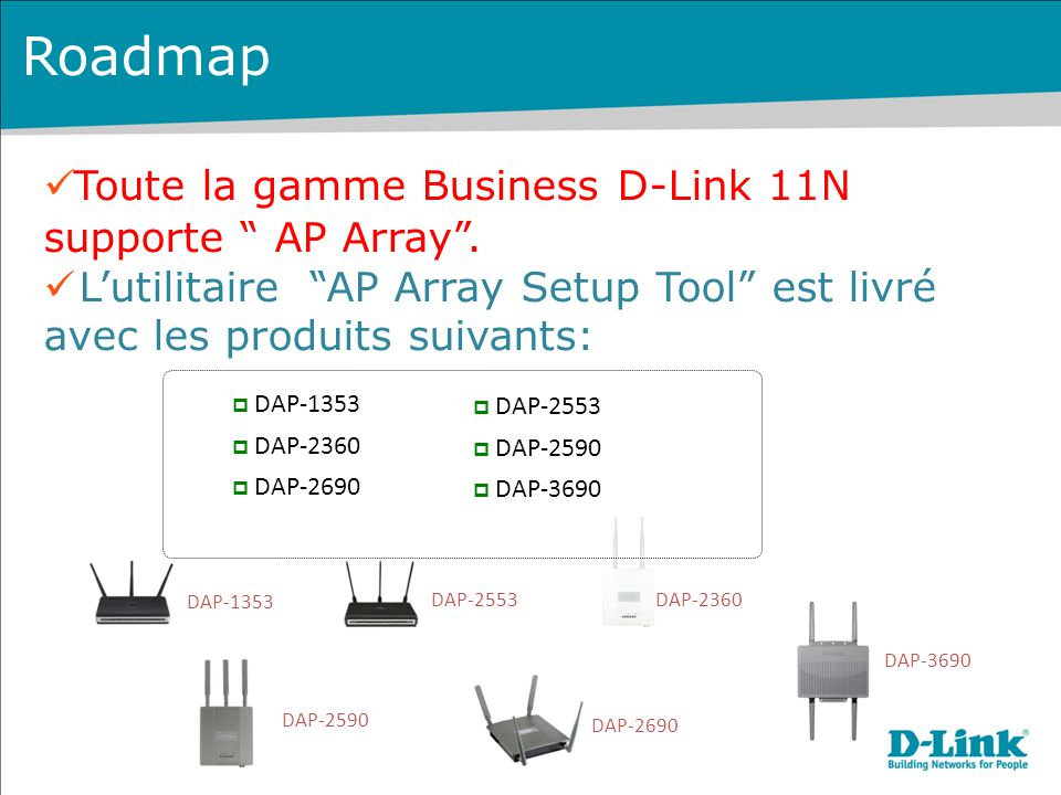 Roadmap Toute la gamme Business D-Link 11N supporte AP Array .