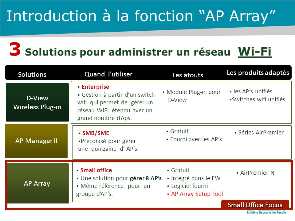 Introduction à la fonction AP Array