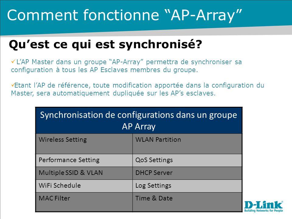Synchronisation de configurations dans un groupe AP Array