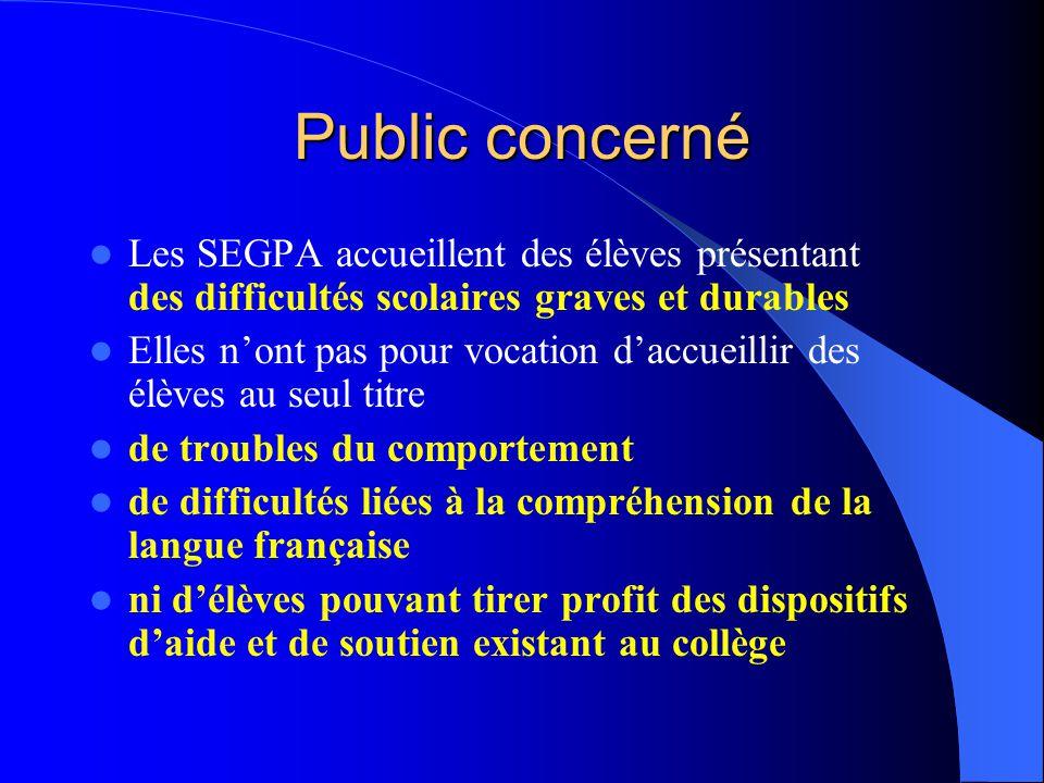 Public concerné Les SEGPA accueillent des élèves présentant des difficultés scolaires graves et durables.