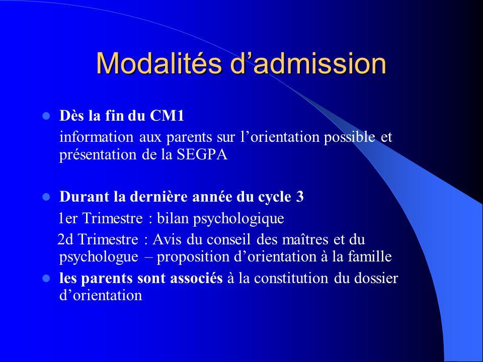 Modalités d'admission