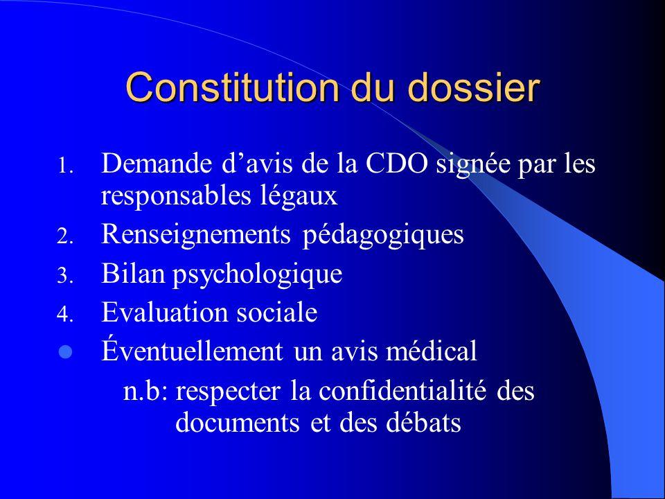 Constitution du dossier
