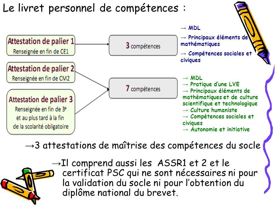 →3 attestations de maîtrise des compétences du socle