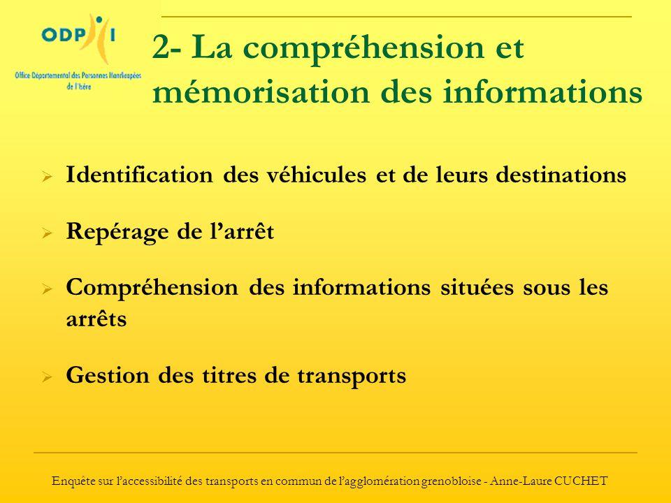 2- La compréhension et mémorisation des informations