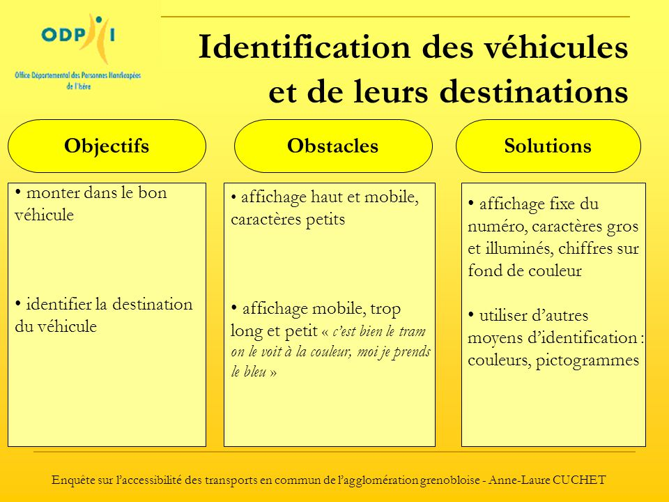 Identification des véhicules et de leurs destinations