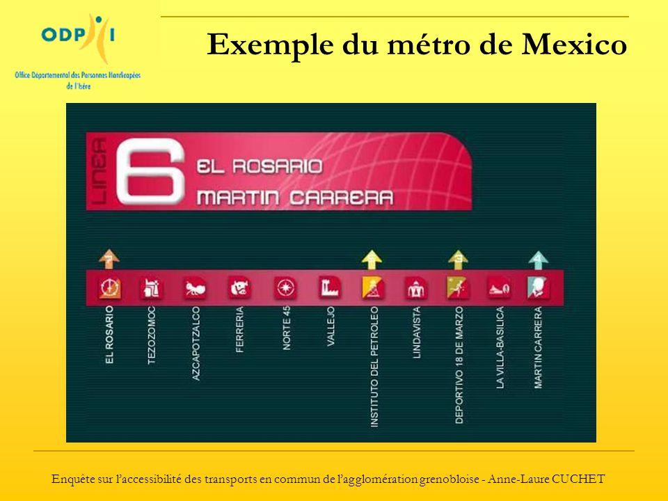 Exemple du métro de Mexico