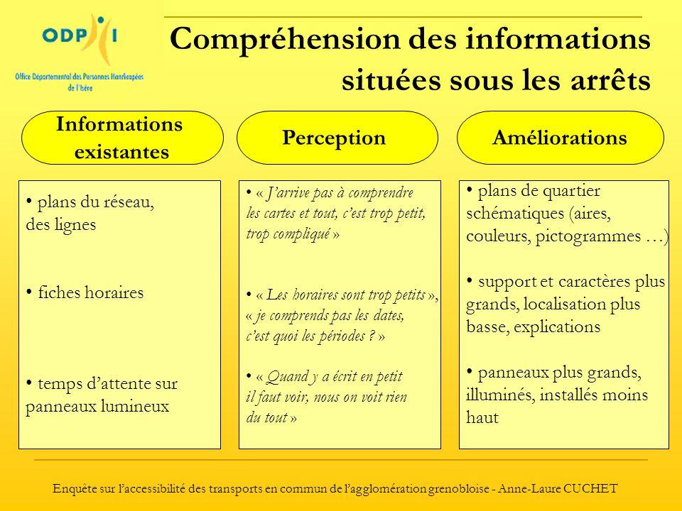 Compréhension des informations situées sous les arrêts