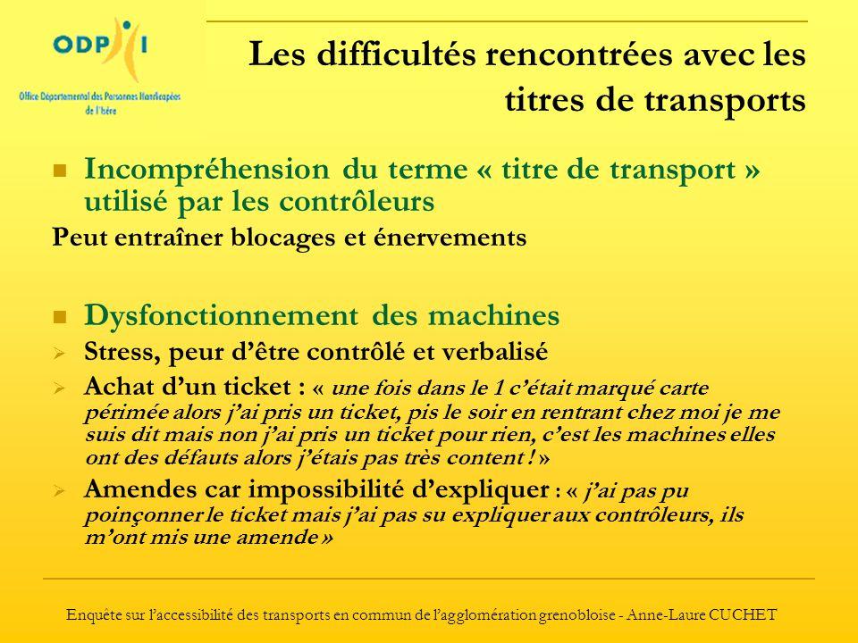 Les difficultés rencontrées avec les titres de transports