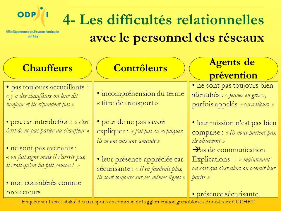4- Les difficultés relationnelles avec le personnel des réseaux