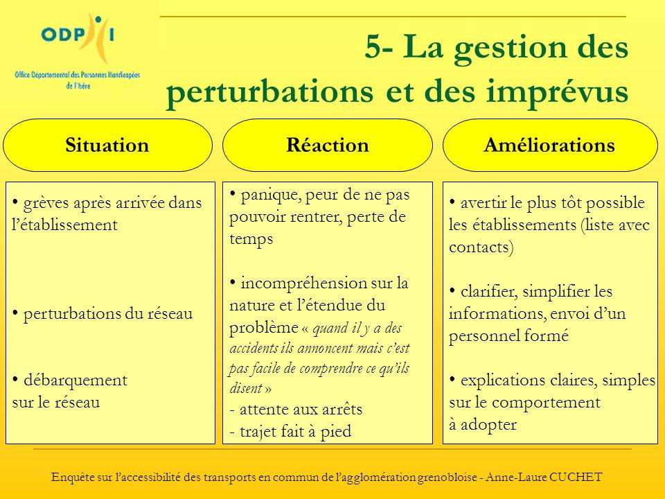 5- La gestion des perturbations et des imprévus