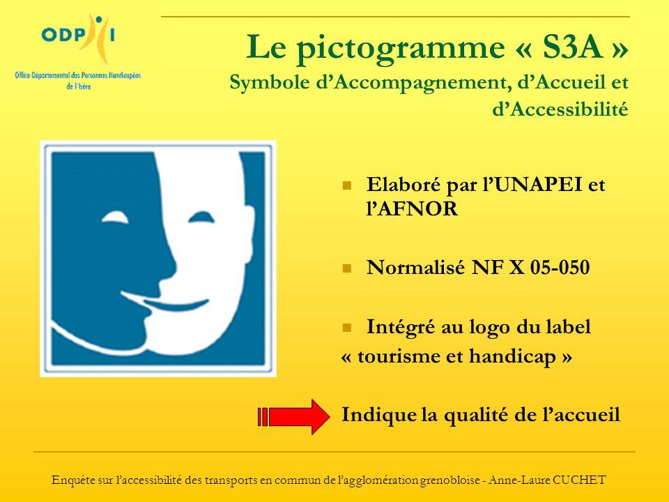 Le pictogramme « S3A » Symbole d'Accompagnement, d'Accueil et d'Accessibilité