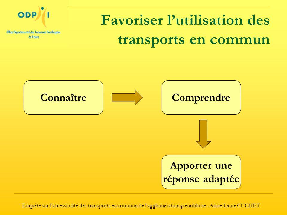 Favoriser l'utilisation des transports en commun