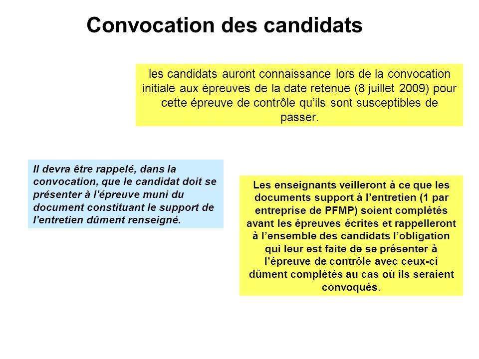 Convocation des candidats