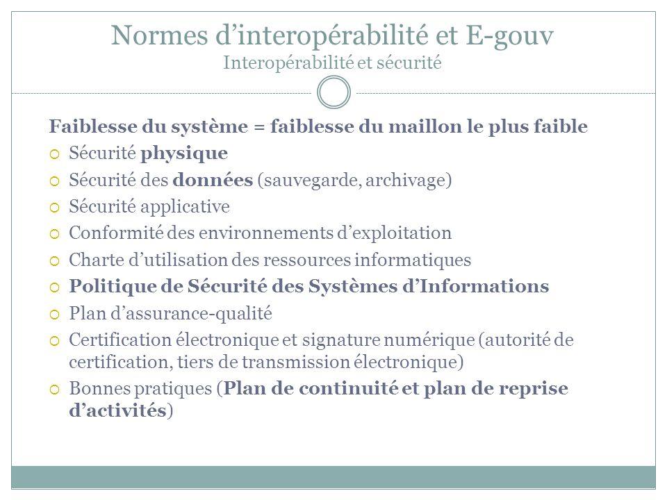 Normes d'interopérabilité et E-gouv Interopérabilité et sécurité