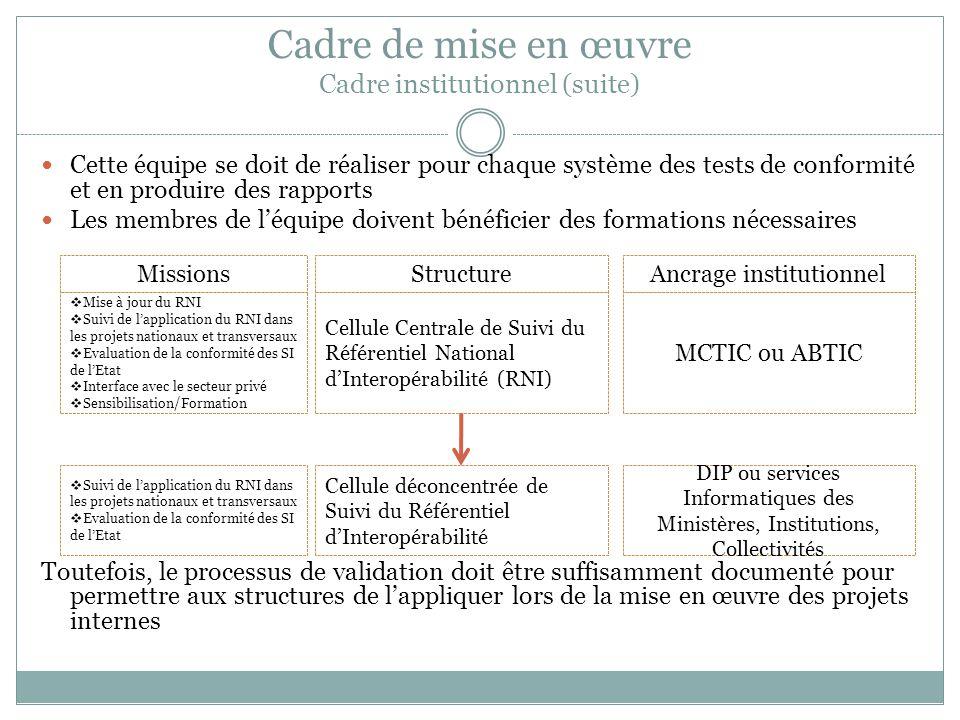 Cadre de mise en œuvre Cadre institutionnel (suite)