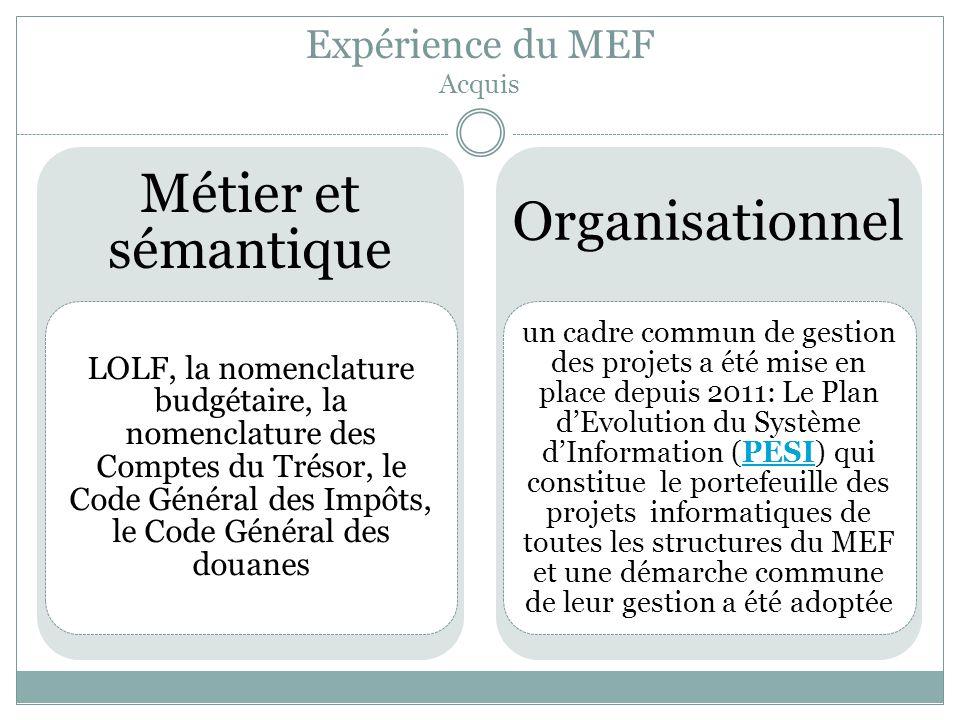 Expérience du MEF Acquis
