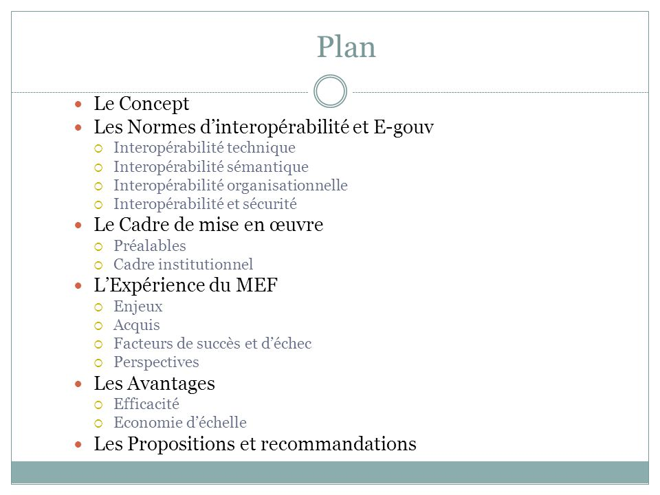 Plan Le Concept Les Normes d'interopérabilité et E-gouv