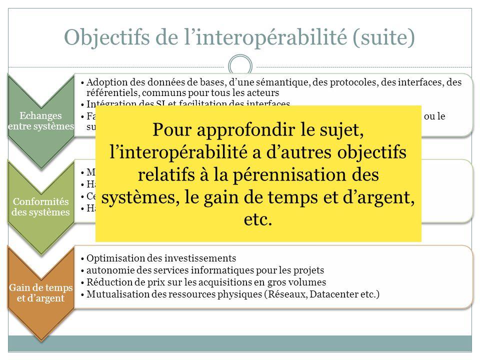 Objectifs de l'interopérabilité (suite)