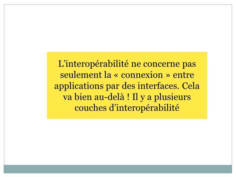 L'interopérabilité ne concerne pas seulement la « connexion » entre applications par des interfaces.