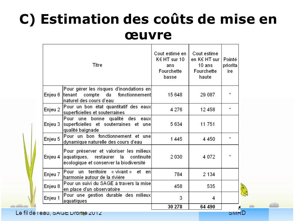 C) Estimation des coûts de mise en œuvre