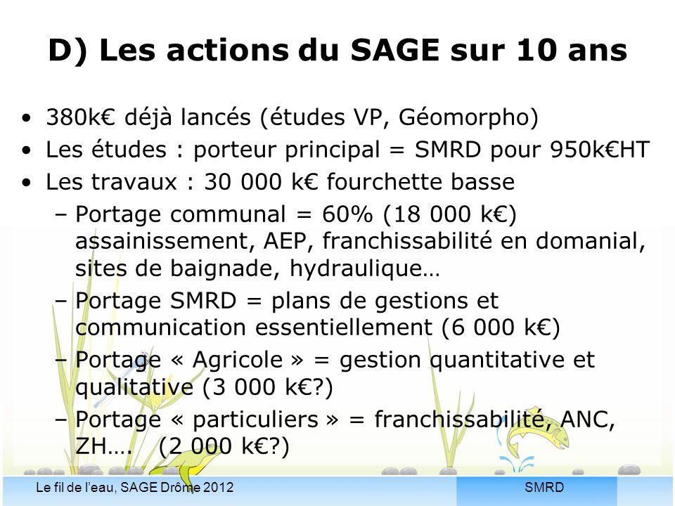 D) Les actions du SAGE sur 10 ans