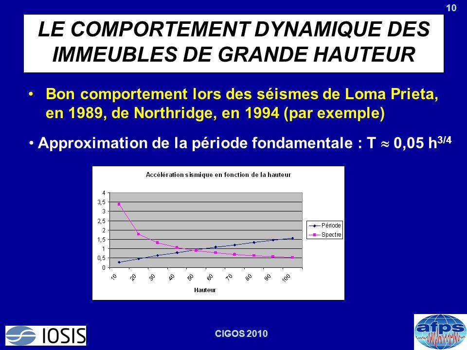 LE COMPORTEMENT DYNAMIQUE DES IMMEUBLES DE GRANDE HAUTEUR