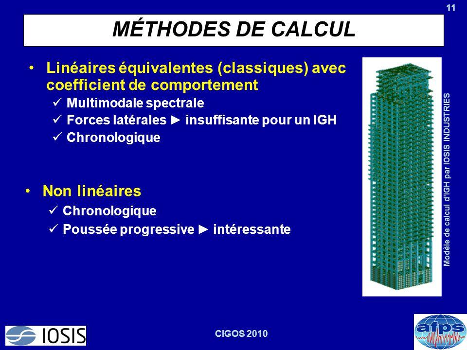 MÉTHODES DE CALCUL Linéaires équivalentes (classiques) avec coefficient de comportement. Multimodale spectrale.