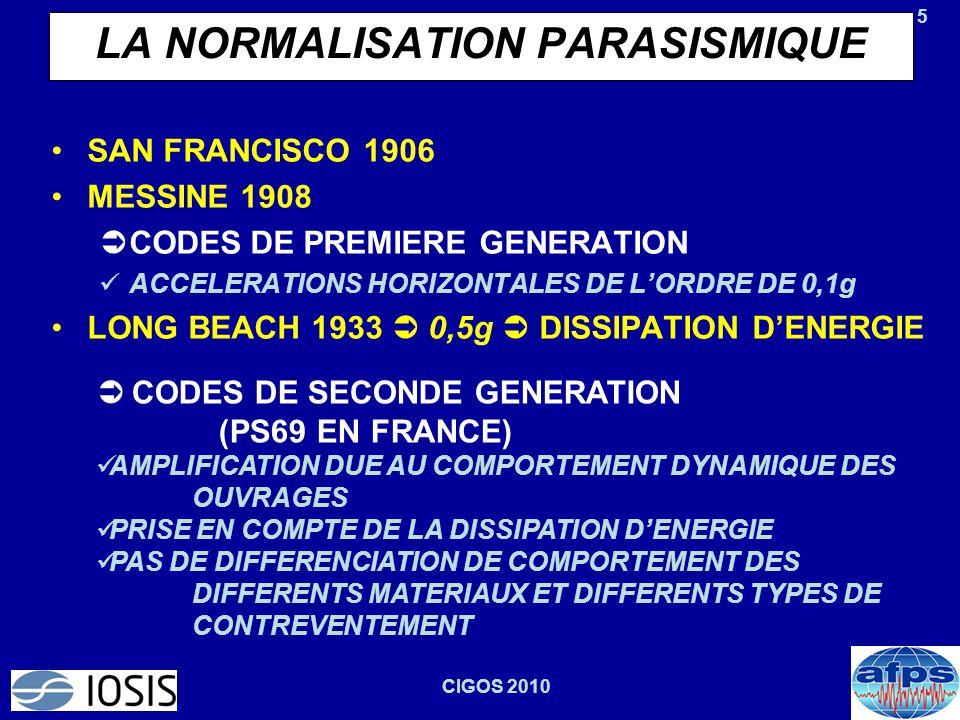LA NORMALISATION PARASISMIQUE