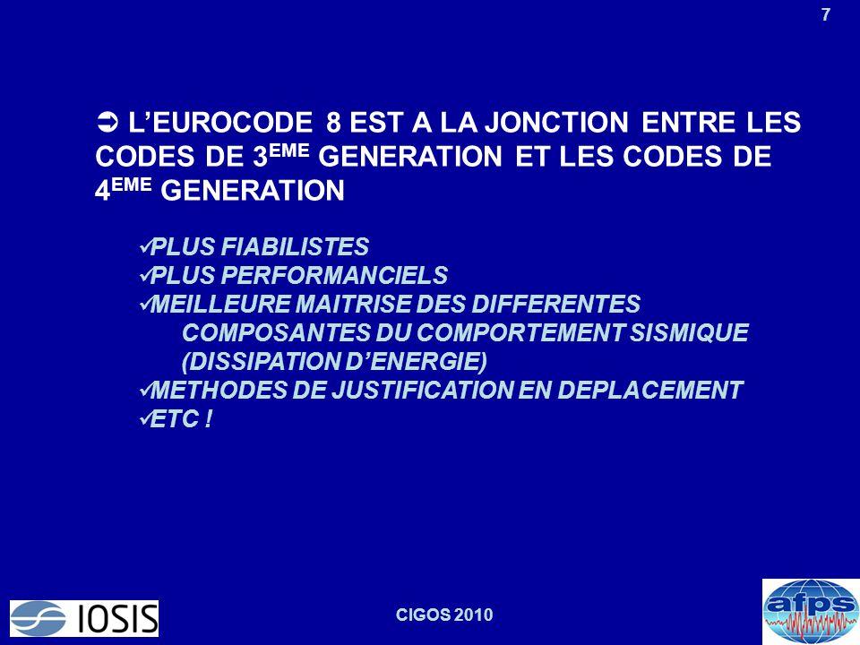  L'EUROCODE 8 EST A LA JONCTION ENTRE LES
