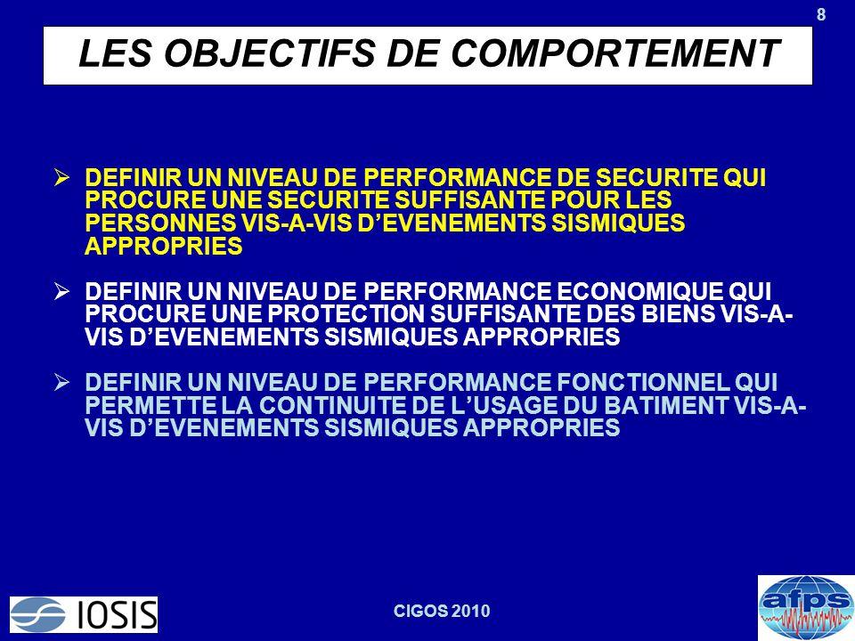 LES OBJECTIFS DE COMPORTEMENT