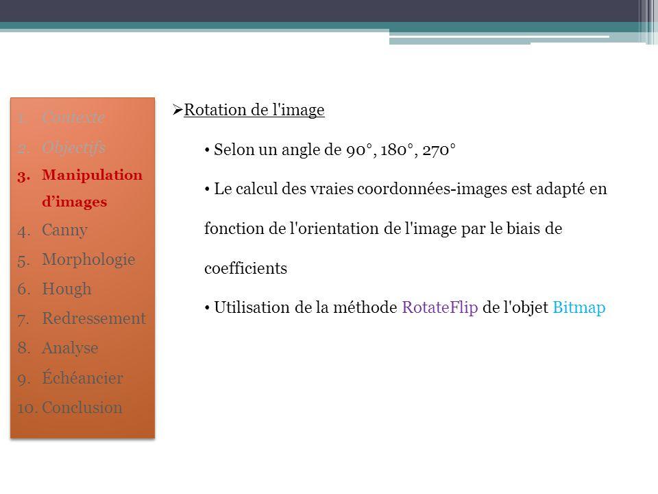 Utilisation de la méthode RotateFlip de l objet Bitmap Contexte