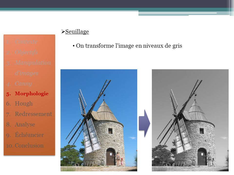 On transforme l image en niveaux de gris Contexte Objectifs