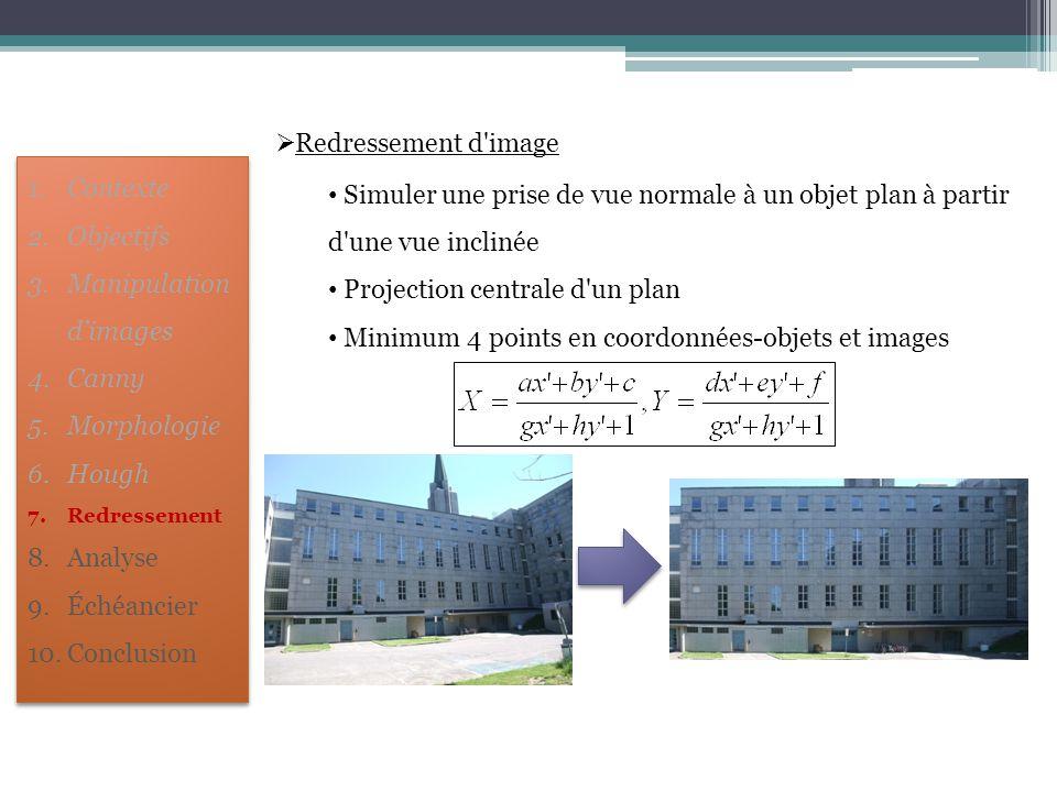 Projection centrale d un plan