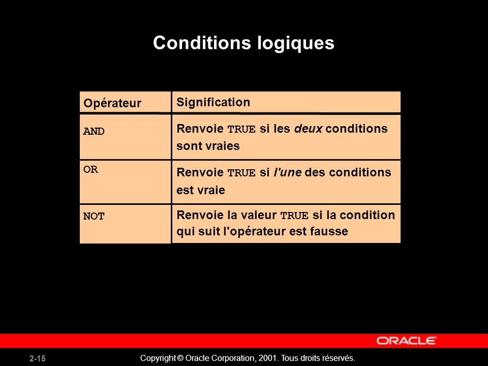 Conditions logiques Opérateur AND OR NOT Signification