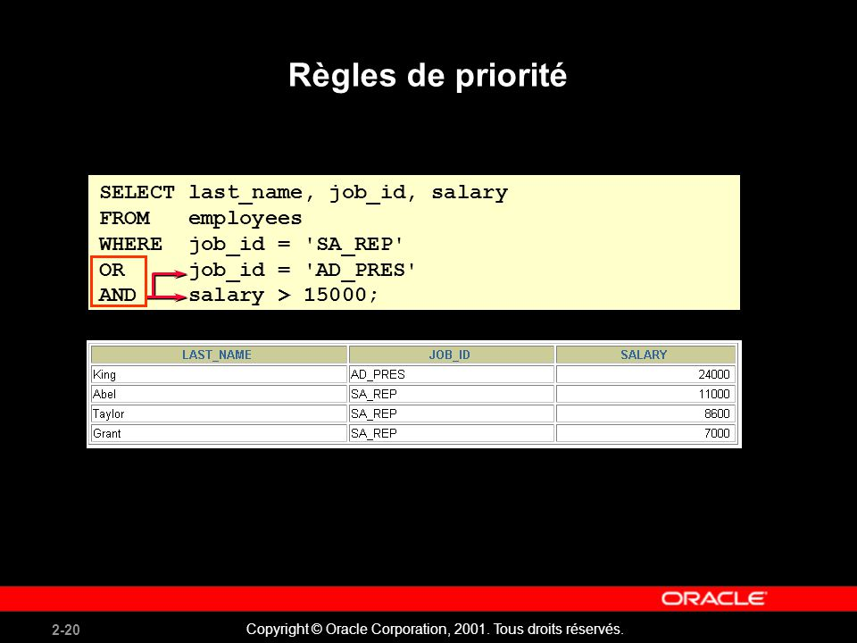 Règles de priorité SELECT last_name, job_id, salary FROM employees