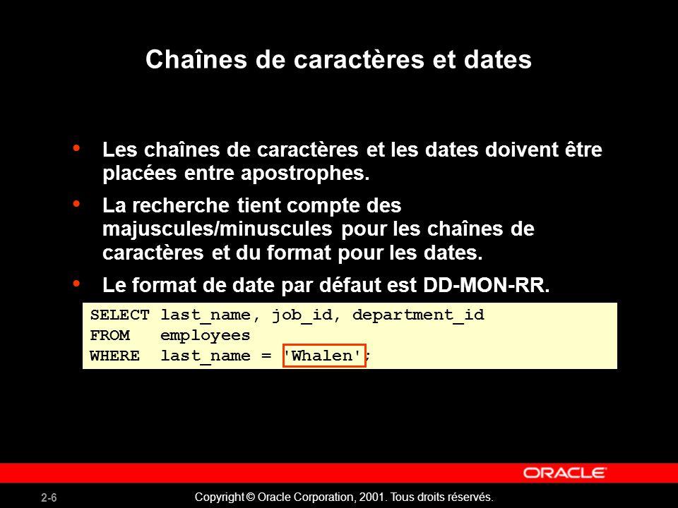 Chaînes de caractères et dates