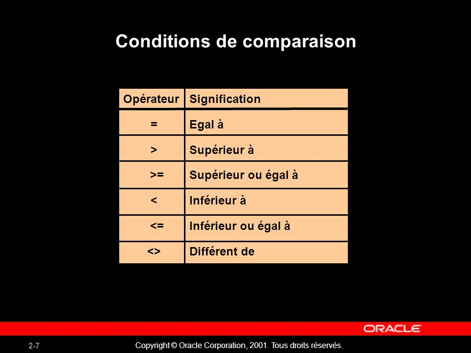 Conditions de comparaison