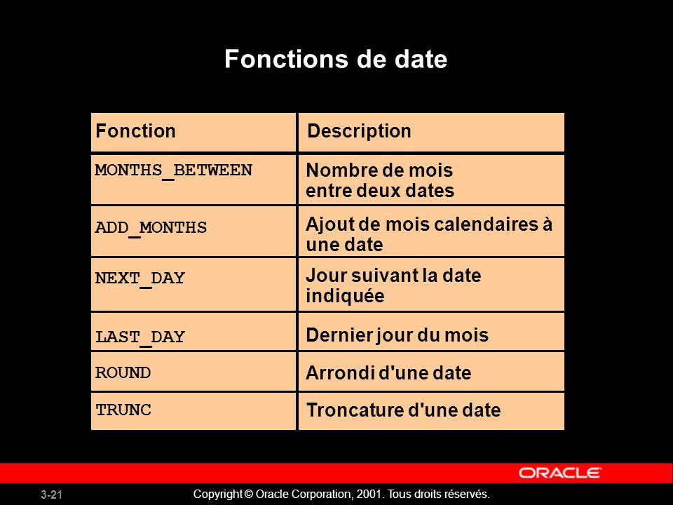 Fonctions de date Fonction Description MONTHS_BETWEEN